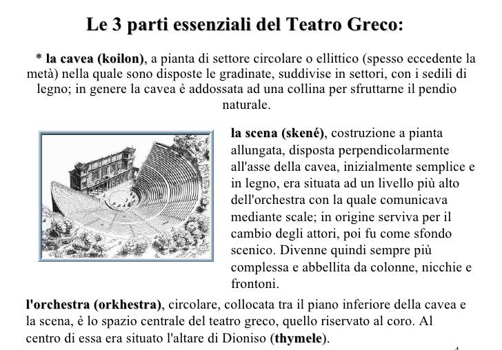 Scenografia teatro greco